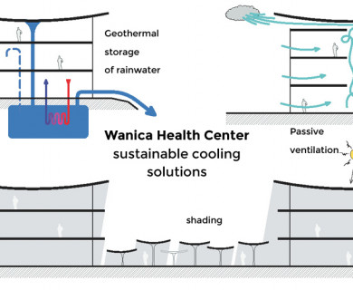 Wanica Health Center, Suriname